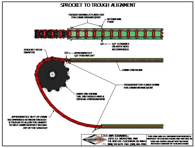 Шаг цепи на конвейере кабельный транспортеры